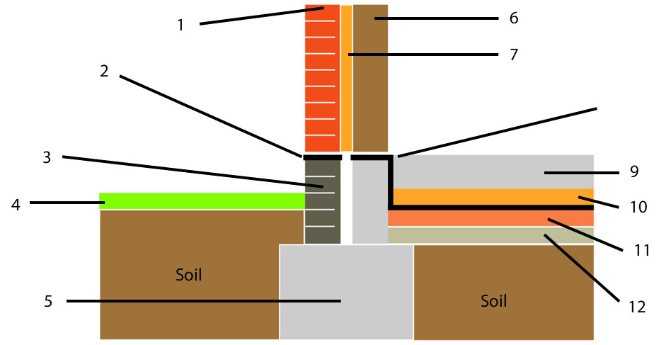 Base construction specification diagram